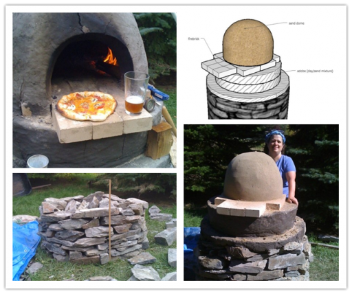 How To Build A Diy Pizza Cob Oven Outdoor Kitchen Diy Tag