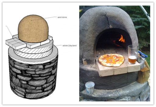 How to build a DIY Pizza cob oven outdoor kitchen