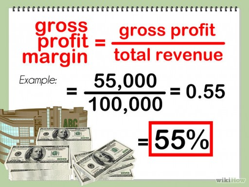 How to calculate gross profit margin 2