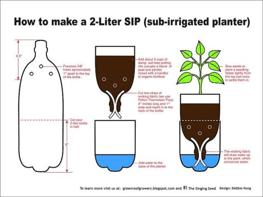 DIY Sub-irrigated Recycled Plastic Water Bottle Planters 2
