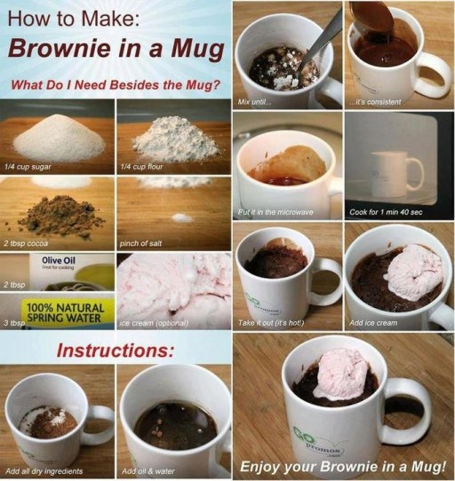 How To Make Brownie In A Mug At Home