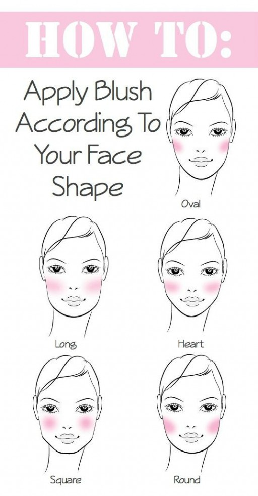 How To Apply Blush According To Your Face Shape