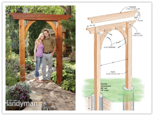 Step By Step Instructions To Build A Beautiful DIY Garden Arch