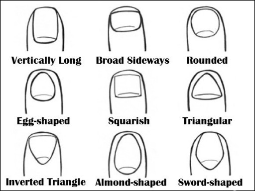 What Your Nails Says About You
