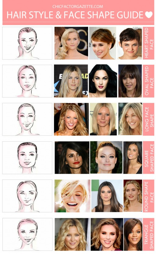 Which Hairstyle Fits My Face Shape Guide