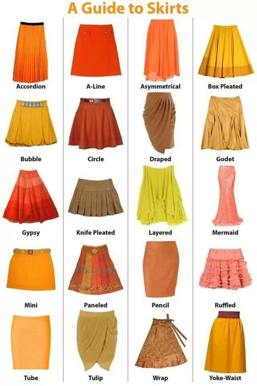 A Visual Guide To Skirt Types