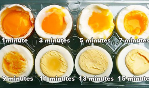 How To Boil Perfect Hard-Boiled Eggs Easy