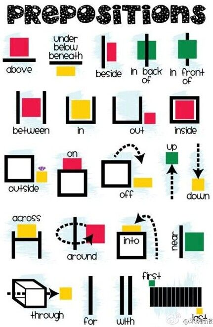 How To Teach Children Prepositions Through A Song