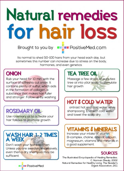 Natural Remedies For Your Hair Loss