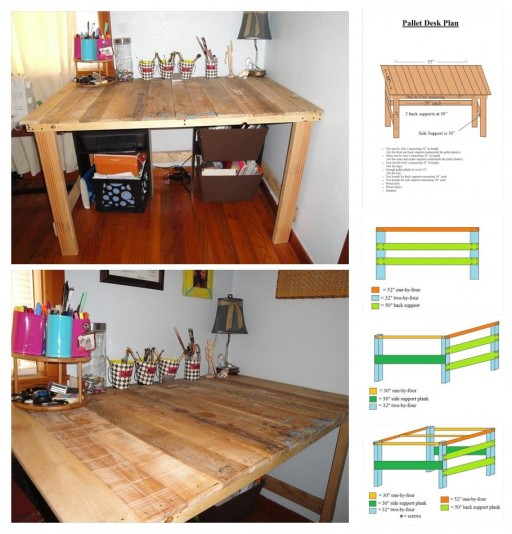 DIY Desk From Recycled Pallets