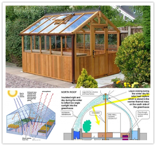 DIY Greenhouse Plans