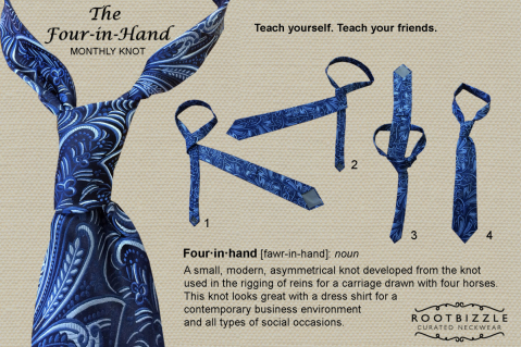 How To Tie A Tie - Quick And Easy Four-In-Hand Knot